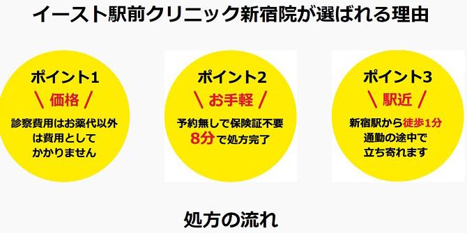 新宿イースト駅前クリニックの特徴